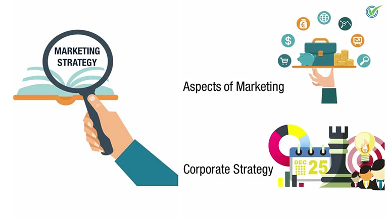 How Marketing Strategy drives Digital Marketing